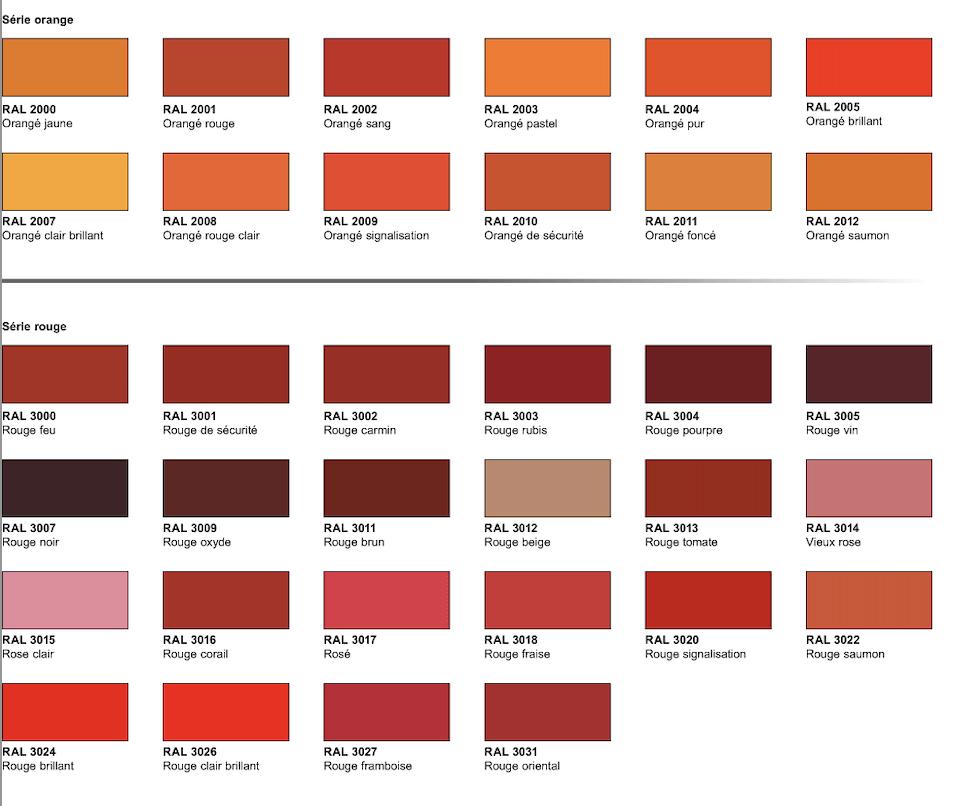 nuancier série orange et rouge
